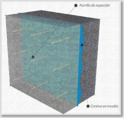 Impermeabilizaciones cortina