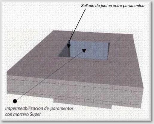 Impermeabilización de fosos de ascensor y arquetas