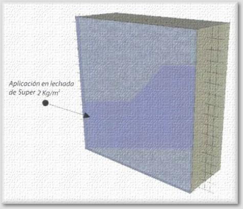 Impermeabilización de muros pantalla
