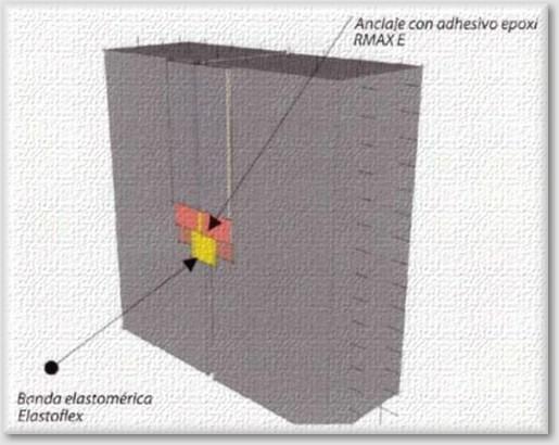 Sellado de juntas de dilatación en muros